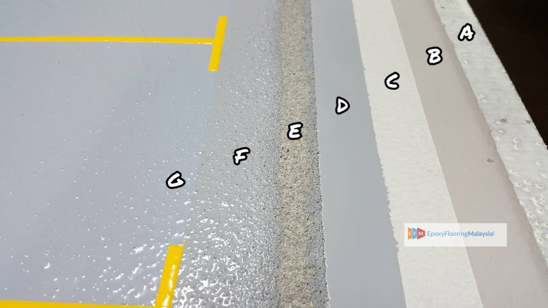 Normal Epoxy Floor Coating Vs Epoxy Flooring System Malaysia
